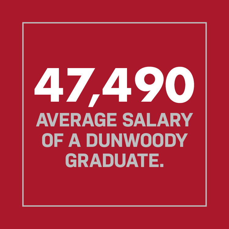 $47,490 average salary of a recent Dunwoody Graduate