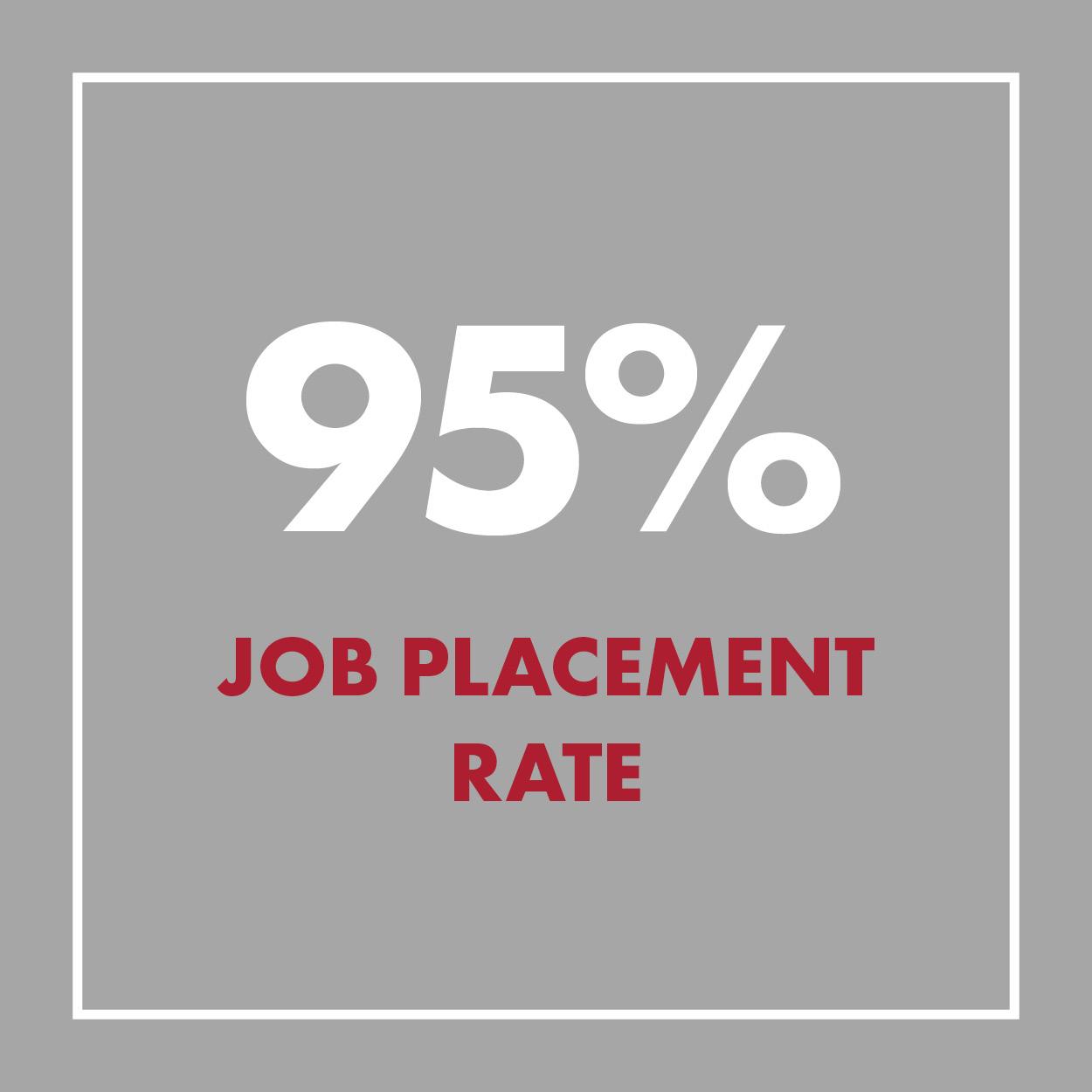 95 Percent Job Placement Rate
