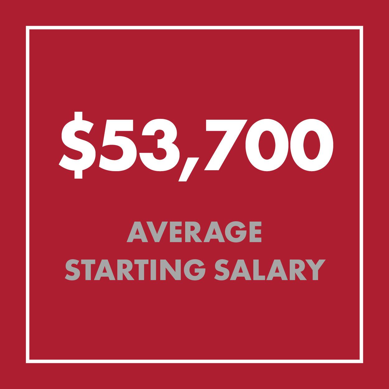 $53700 Average Starting Salary